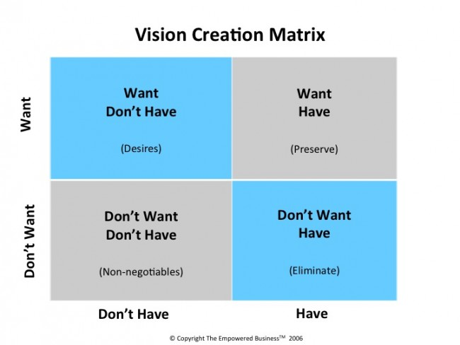 leadership clarity